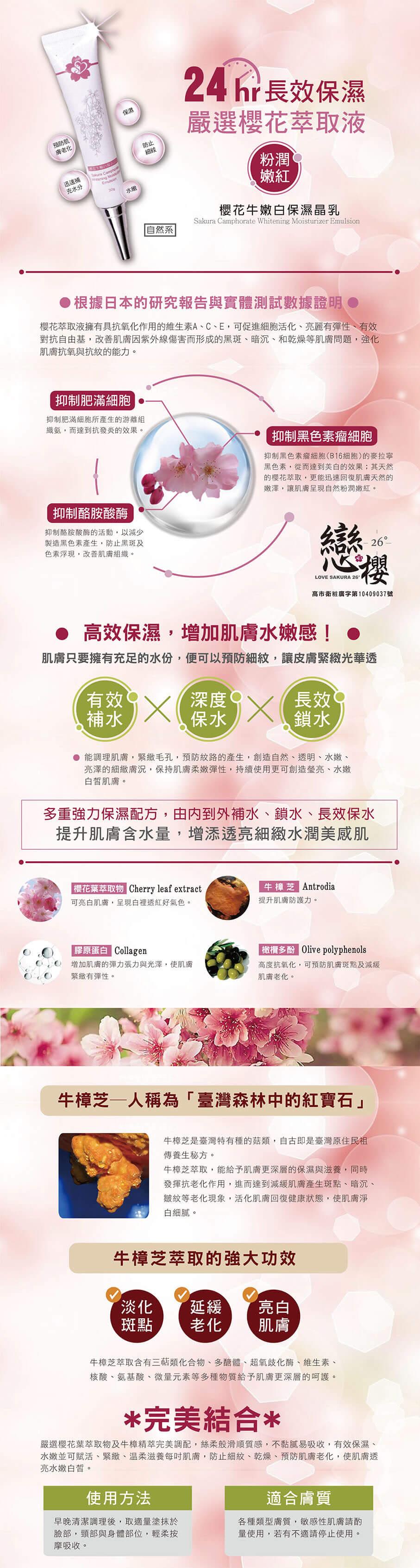 櫻花牛嫩白保濕晶乳-商品介紹
